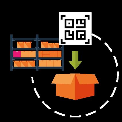 Postit4me - Returns Handling Service